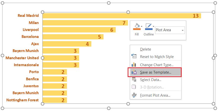 create chart template