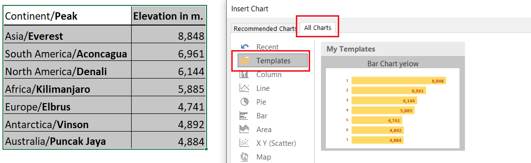 use chart template